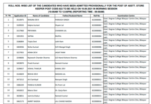 HPSSC Post Code 822 Roll Number List Download Here